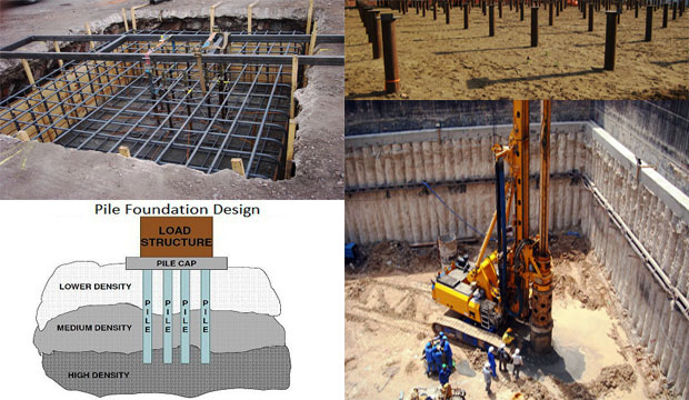 Foundation and piling inspection