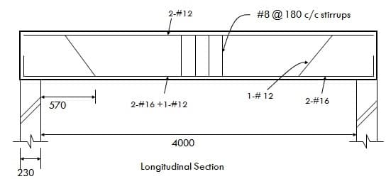 Bar Bending Schedule Procedure For Reinforced Concrete Beam