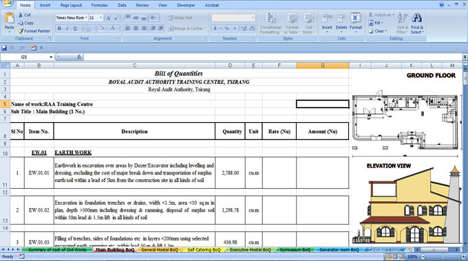 Brief Overview Of Bill Of Quantities For Civil Works