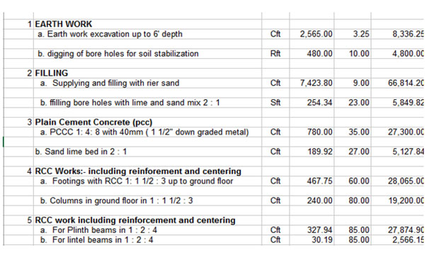 Building Construction Spreadsheet | Download Construction Estimate ...