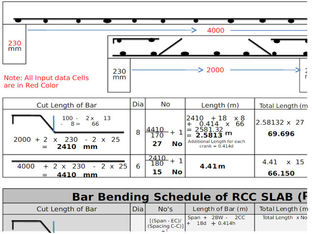 Rcc Concrete Slab : Download new spreadsheet for bar bending schedule rcc