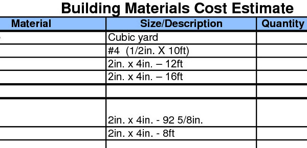Estimate sheets Estimated building costs