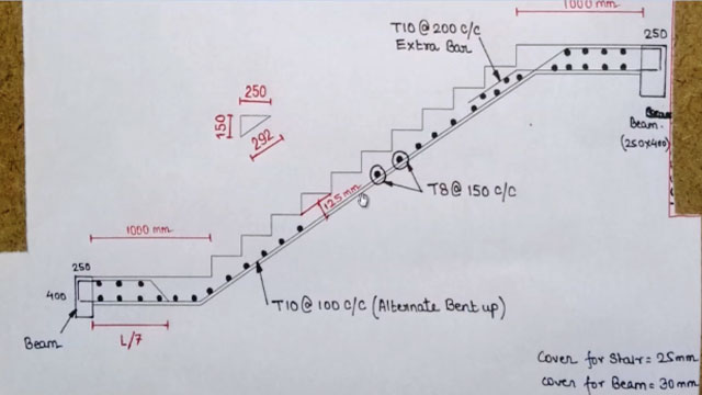 How To Make BBS Of Staircase With The Help Of Autocad