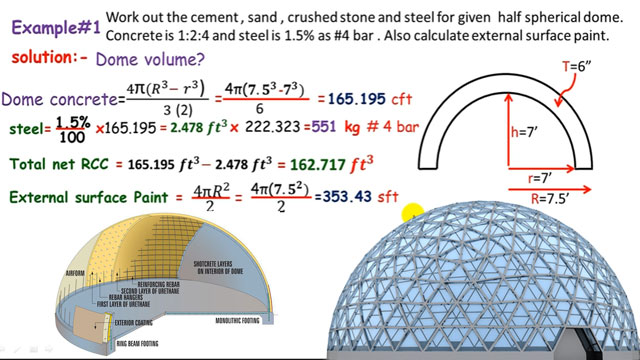 How To Estimate Materials For RCC Dome