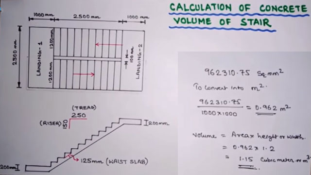 Concrete Volume Calculation Process For Staircase