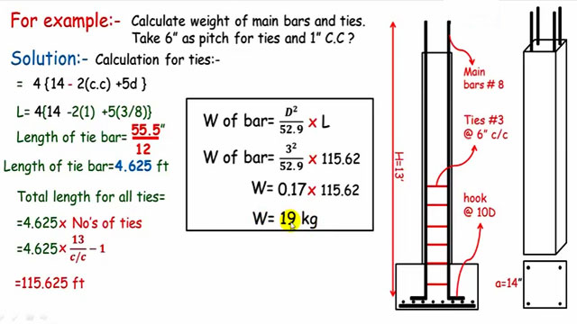 steel calculation for square RCC column